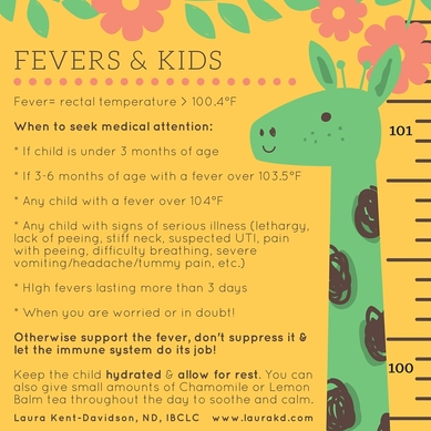 Fevers and Kids